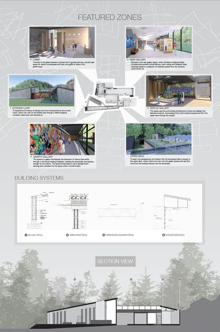 Interior Design Renderings Poster